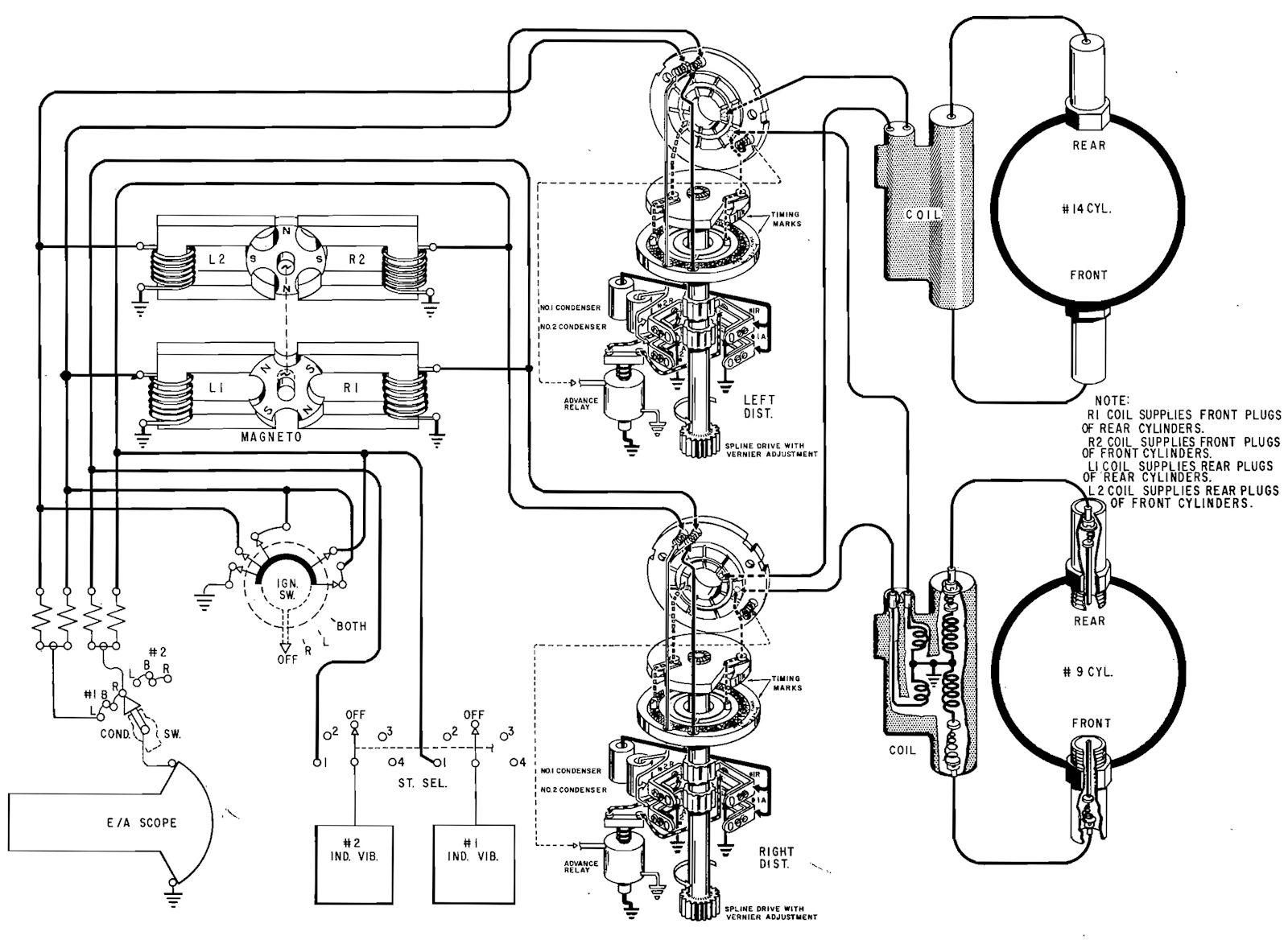 moteur r-3350